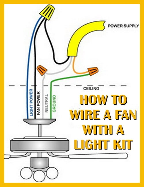 Mercator Ceiling Fan Wiring Diagram