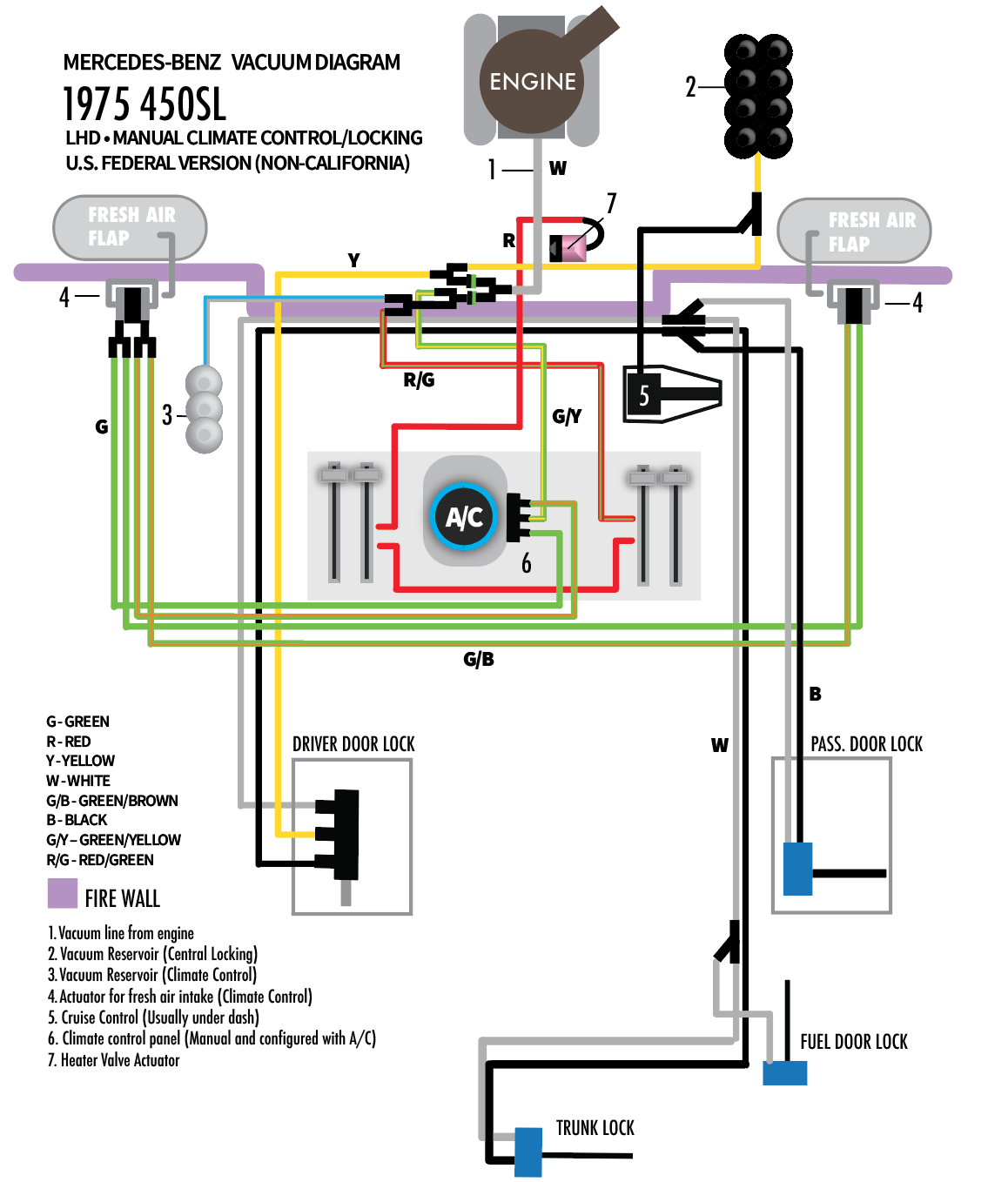 Mercedes W123 Mirror Switch Wiring Diagram