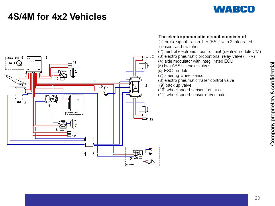Wabco Trailer Abs Wiring Diagram - Wiring Diagrams List on