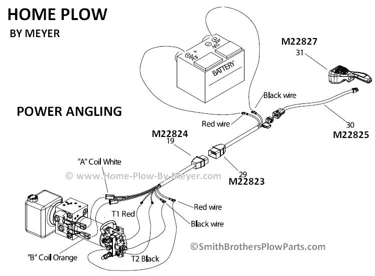 DIAGRAM] Meyer E 57h Wiring Diagram For Plow FULL Version HD Quality For  Plow - 1PTBWIRING1.LALIBRAIRIEDELOUVIERS.FR1ptbwiring1.lalibrairiedelouviers.fr