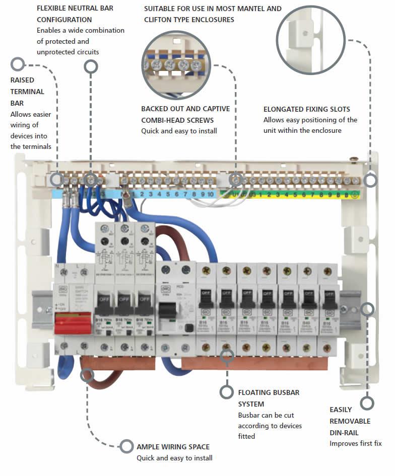 Sentry Keypad Wiring Diagram