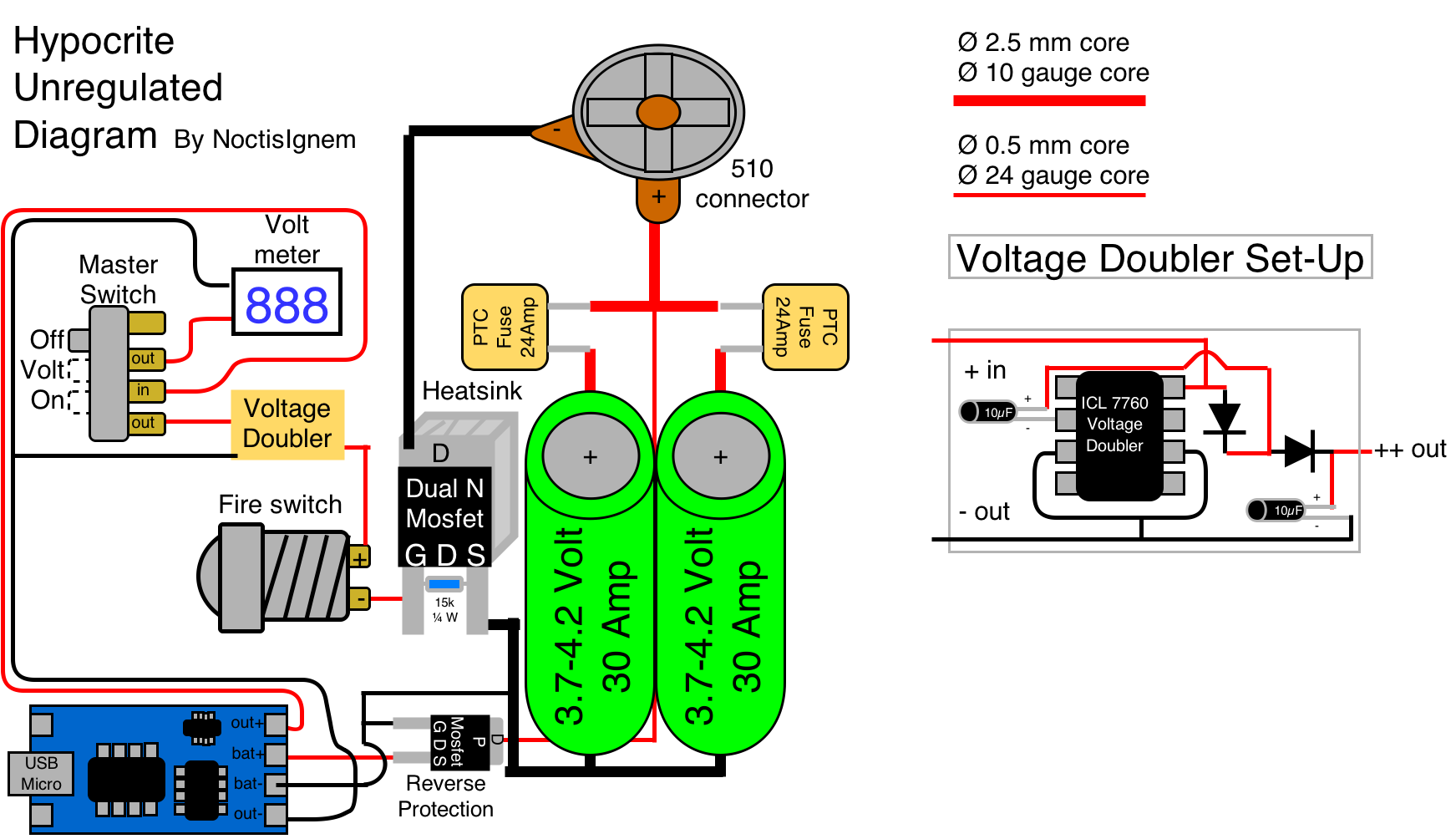 Telecaster Wiring Diagram Mods