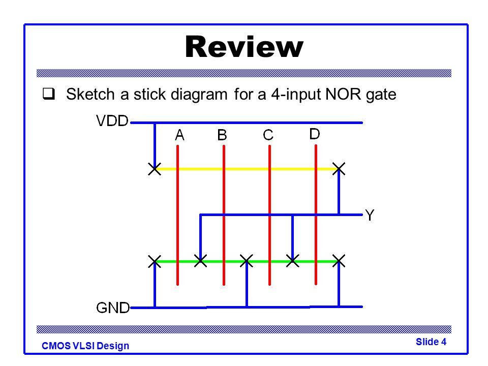 Nand Stick Diagram