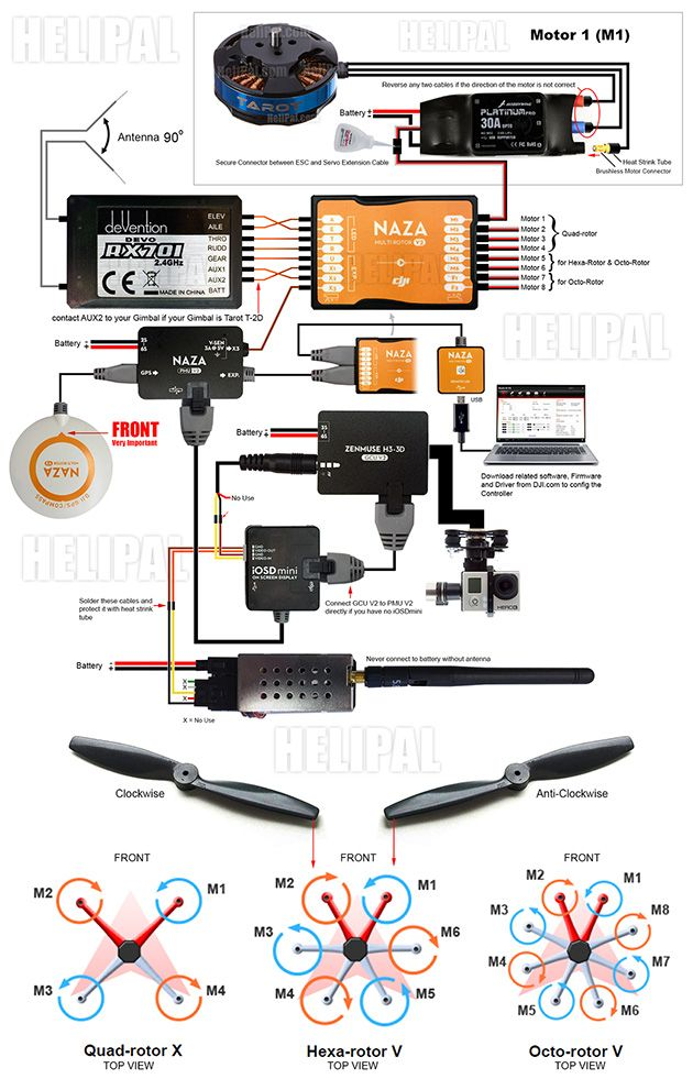 [DIAGRAM_38IU]  DIAGRAM] Dji Naza Lite Wiring Diagram FULL Version HD Quality Wiring Diagram  - DIAGRAMLAND.AMANDINE-BREVELAY.FR | Naza Mv2 Wiring Diagram |  | diagramland.amandine-brevelay.fr