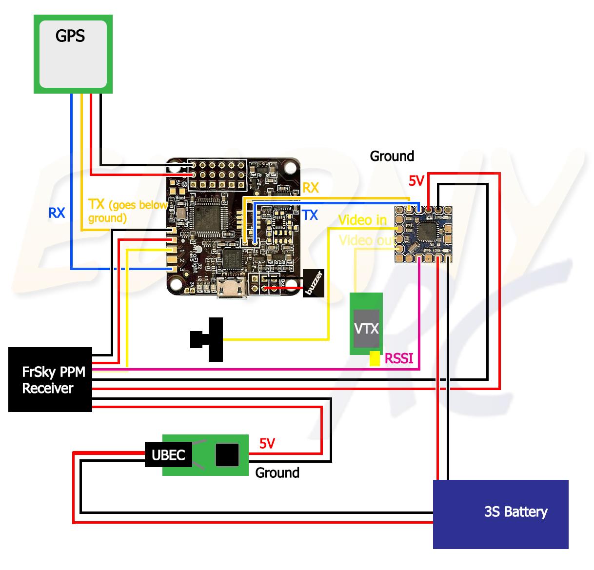 Naze32 Rev 5 Wiring Diagram