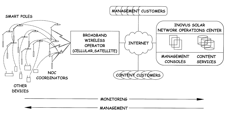 Nlight Wiring Diagram