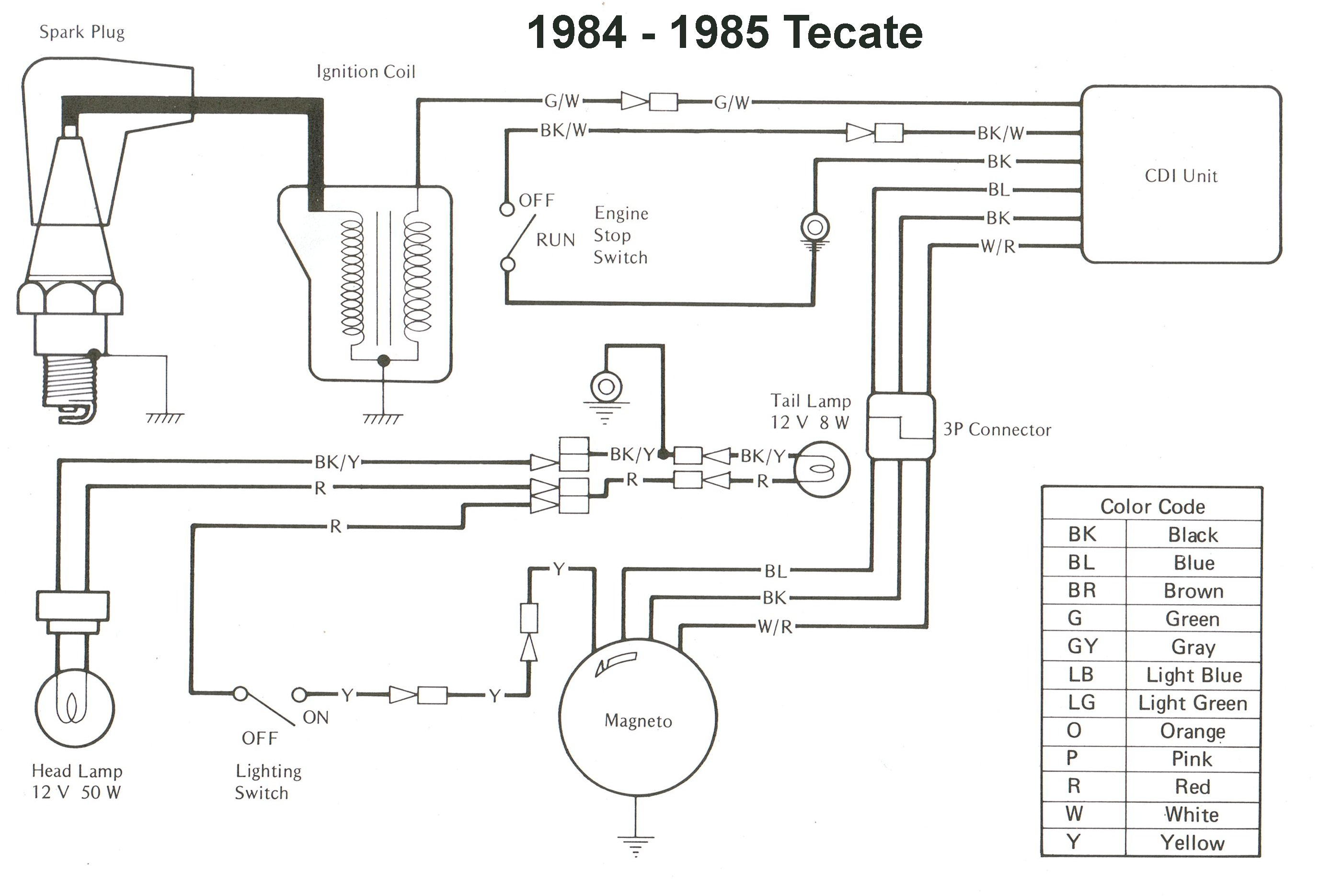 Nordyne E2eb 015hb Wiring Diagram
