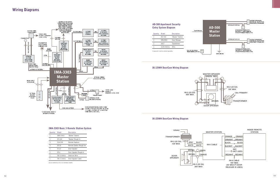 nutone intercom wiring diagram pdf. Black Bedroom Furniture Sets. Home Design Ideas