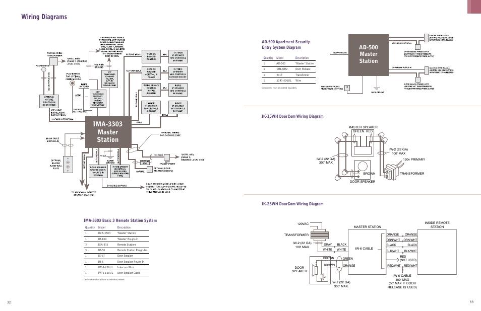 Nutone Intercom Wiring Diagram Pdf
