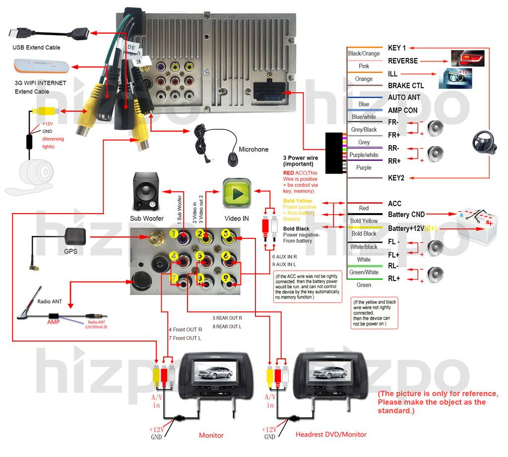 Oem 2009 Vw Jetta Satellite Receiver Wiring Diagram
