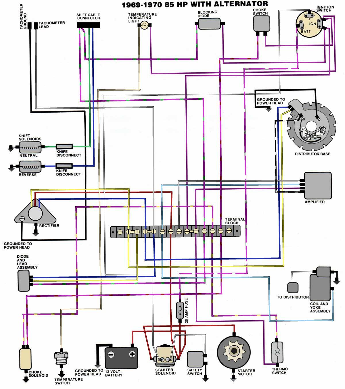 Diagram 2 5l Omc Wiring Diagram Full Version Hd Quality Wiring Diagram Customwiringdfw Media90 It
