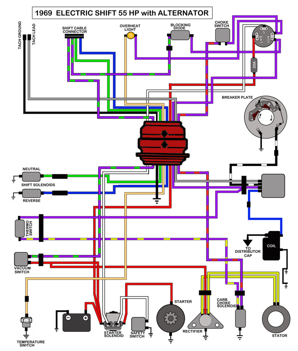 Diagram 2 5l Omc Wiring Diagram Full Version Hd Quality Wiring Diagram Stoneswiring2k Atuttasosta It