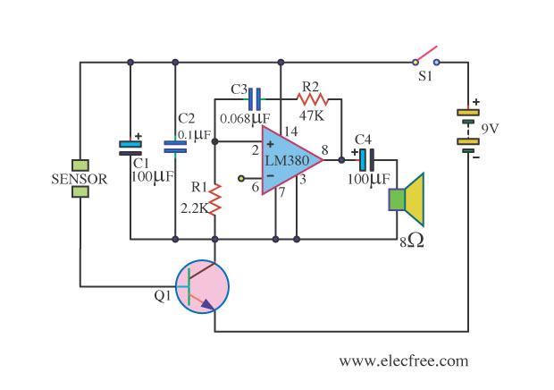 Onan Generator Mod  2