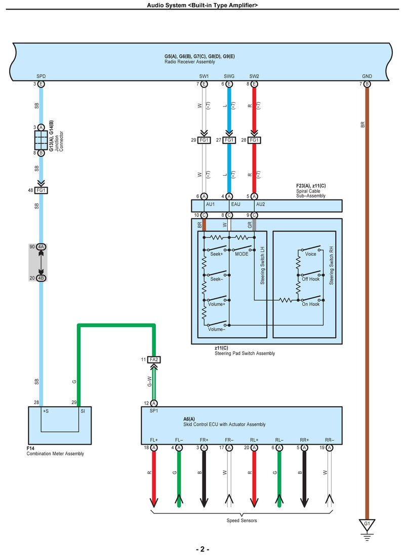 Parrot Ck3000 Wiring Diagram FULL HD Version Wiring Diagram - CYCLE-DIAGRAMS .EMBALLAGES-SOUS-VIDE.FRDiagram Database - EMBALLAGES-SOUS-VIDE.FR