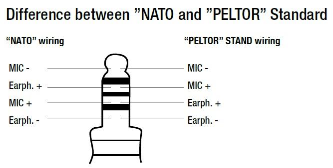 Peltor Comtac Iii Wiring Diagram