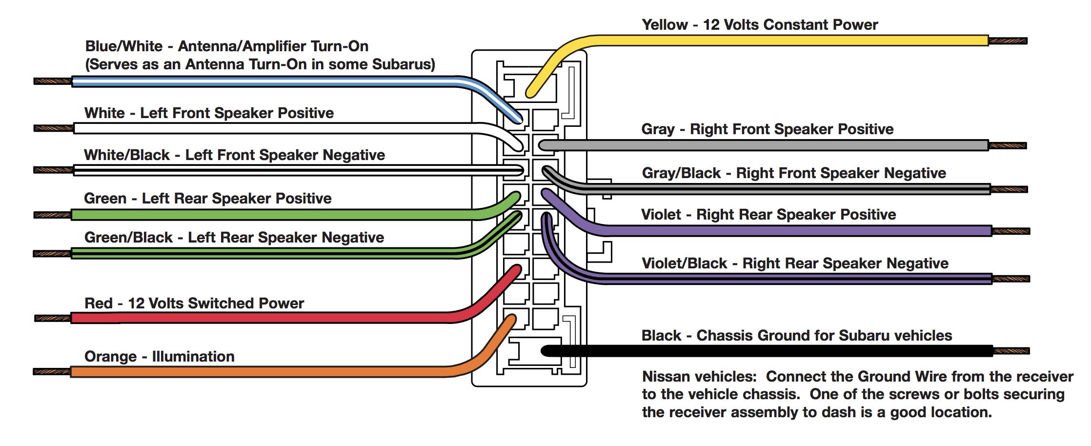 Pioneer Avh 2400 Nex Wiring Diagram