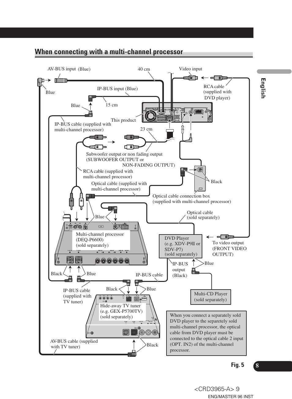 Pioneer Avh X3500bhs Wiring Diagram
