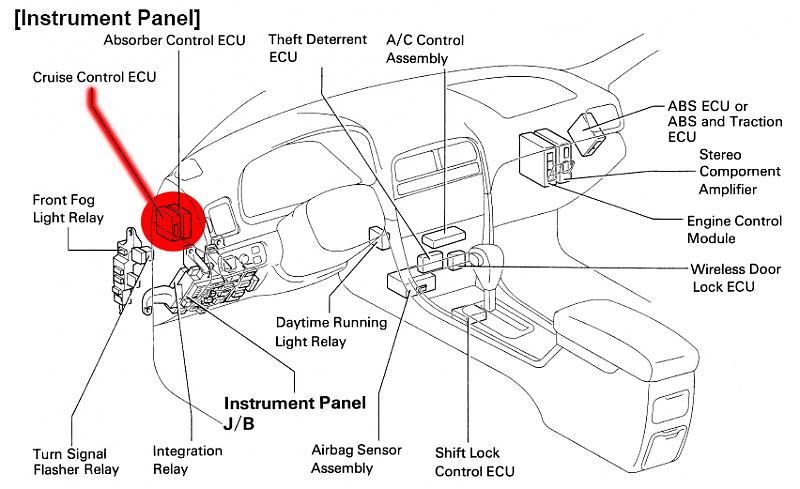 Avic D3 Wiring Diagram from wiringall.com