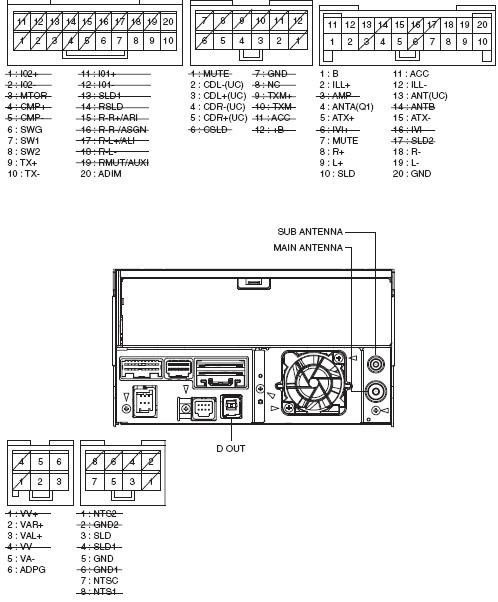 Pioneer Car Stereo Wiring Diagram Pbt