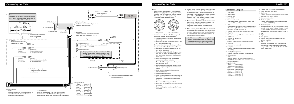 diagram wiring diagram deh p2500 full version hd quality