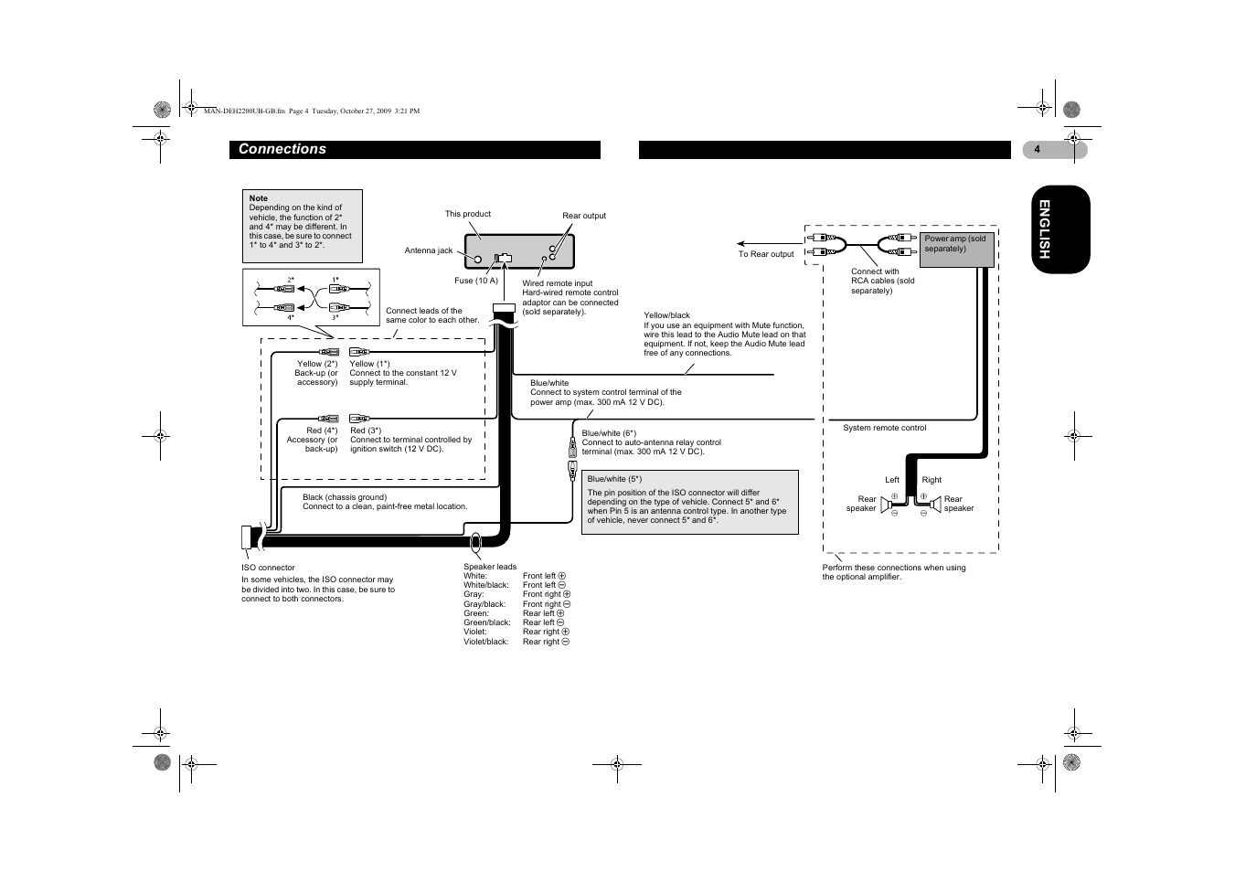 Pioneer Deh X3600Ui Wiring Diagram from wiringall.com