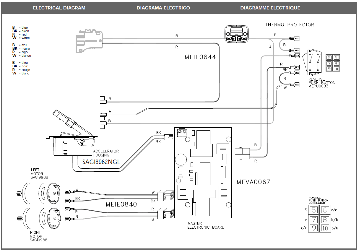 Polaris Ranger Wiring Diagram from wiringall.com