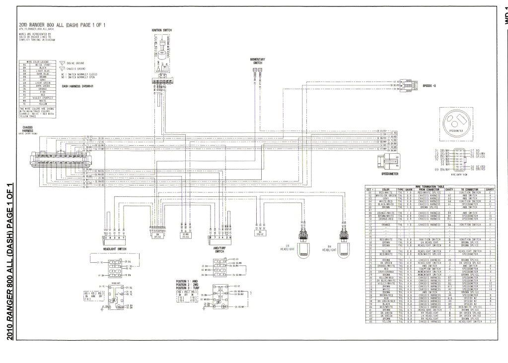 DIAGRAM] 2010 Polaris Ev Wiring Diagram FULL Version HD Quality Wiring  Diagram - NEEDWEBDATABASE.CREAPITCHOUNE.FRneedwebdatabase.creapitchoune.fr