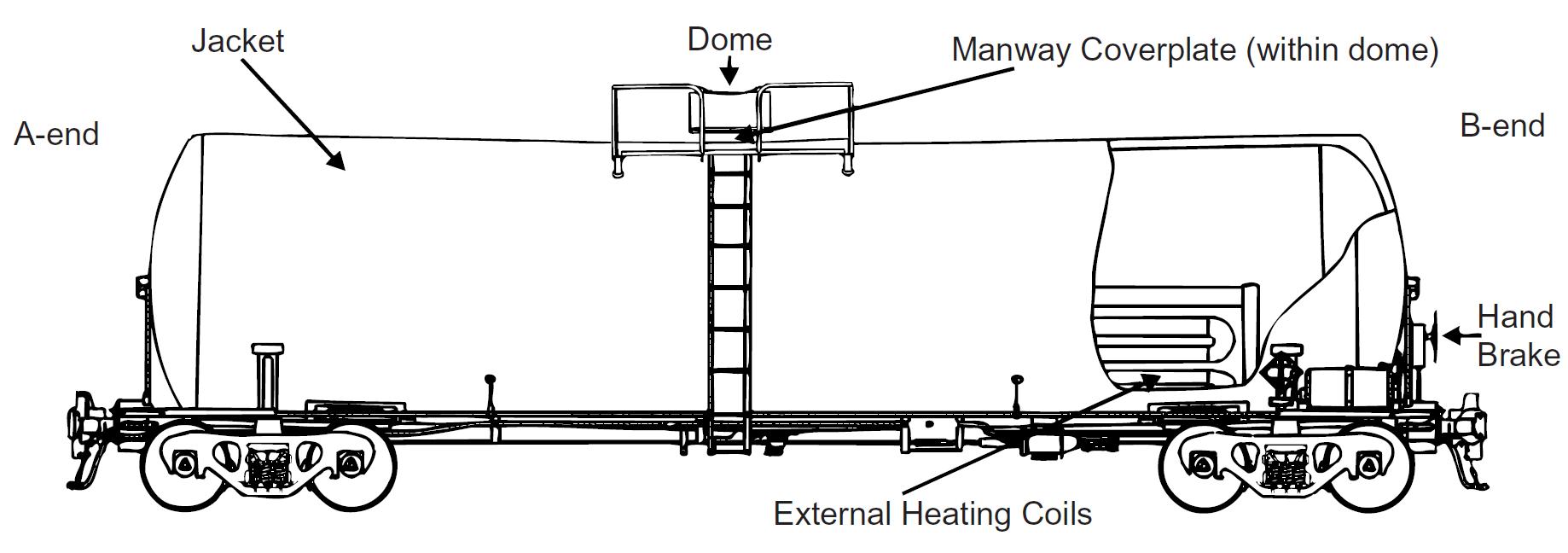 Railcar Diagram