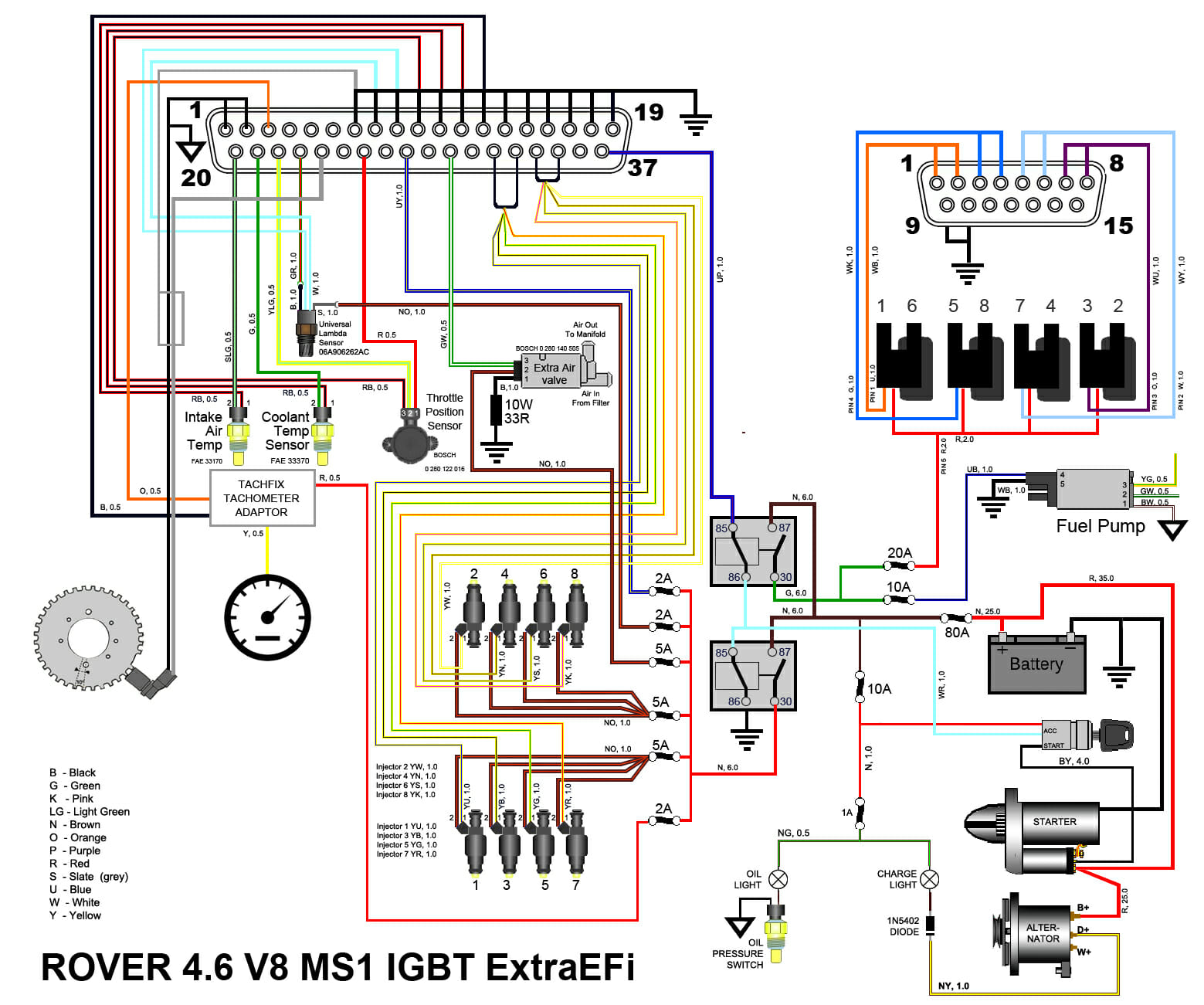 Range Rover P 38 Audio Wiring Diagram Diagram Base Website