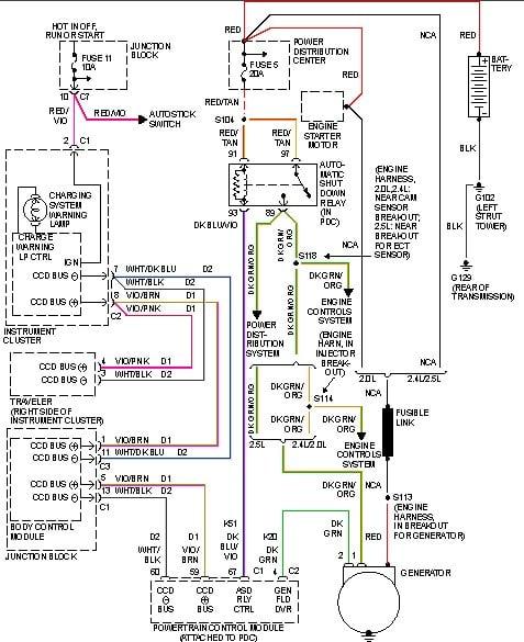 Rascal 245 Wiring Diagram