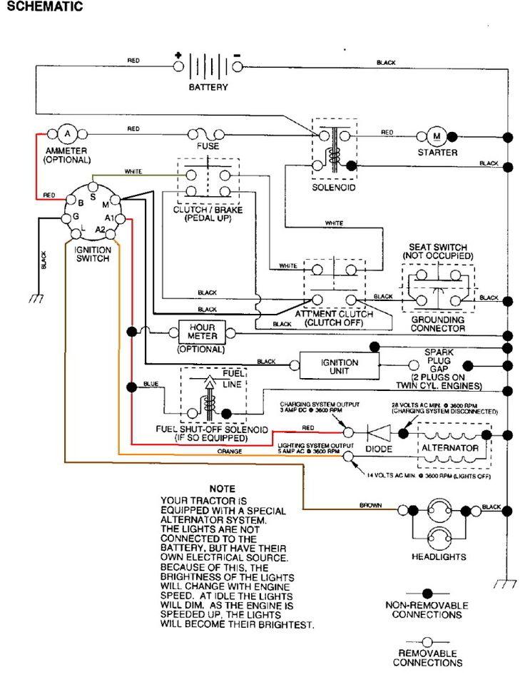 Raven Mpv 7100 Wiring Diagram
