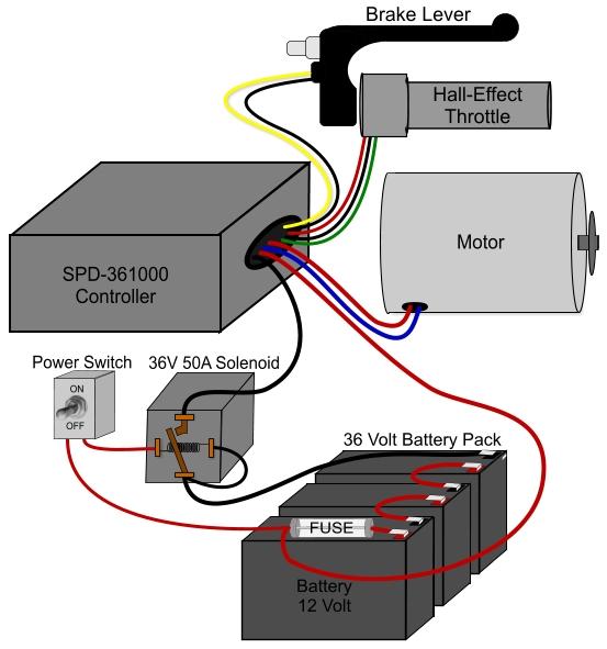 Razor E100 Electric Scooter Wiring Diagram