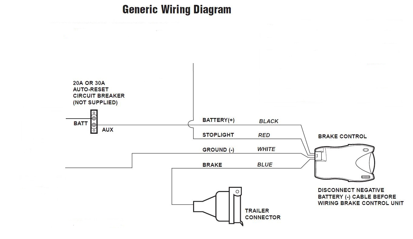 Electric Trailer Brake Controller Wiring Diagram from wiringall.com