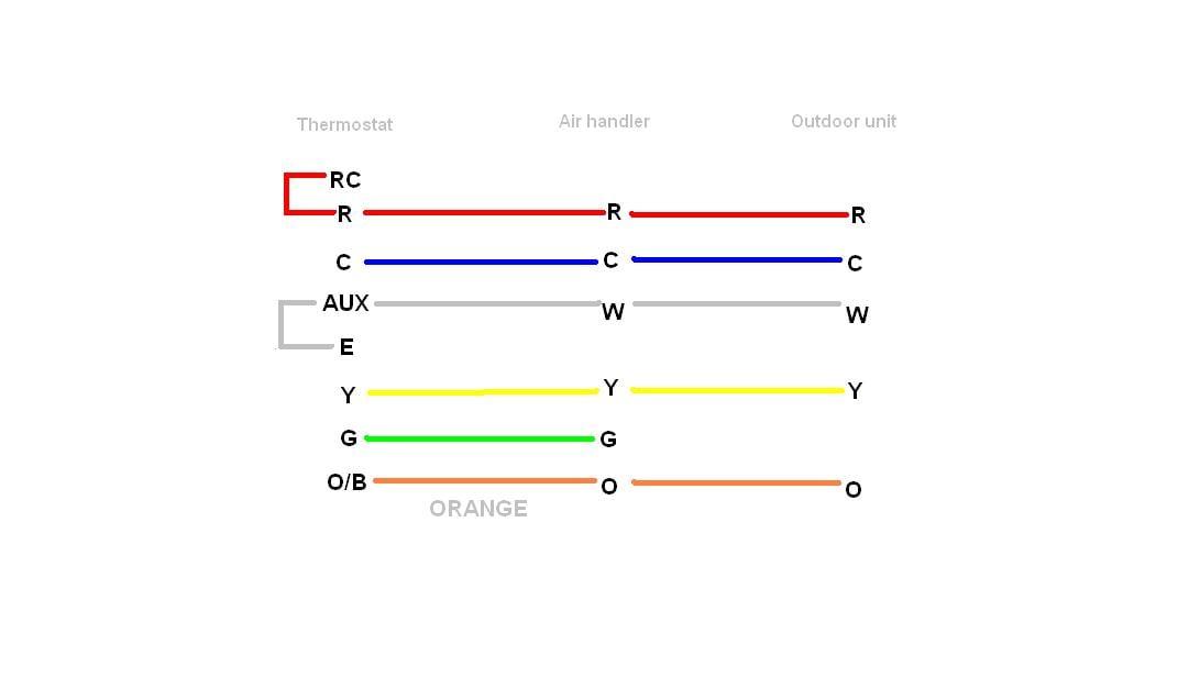 Rheem Prestige Two Stage Thermostat Wiring Diagram