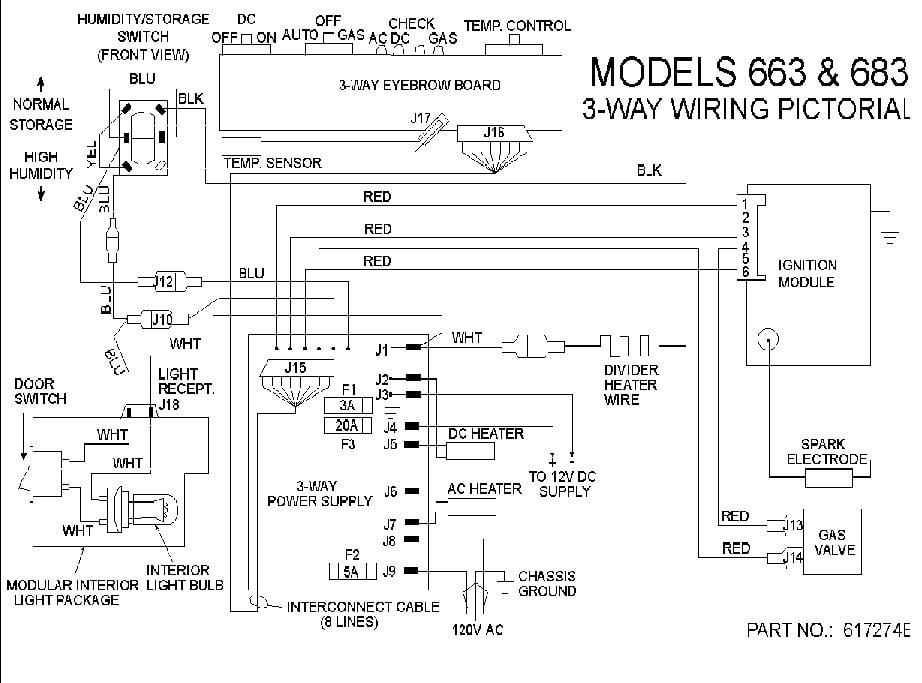 Rockwood 1989 Wiring Diagram