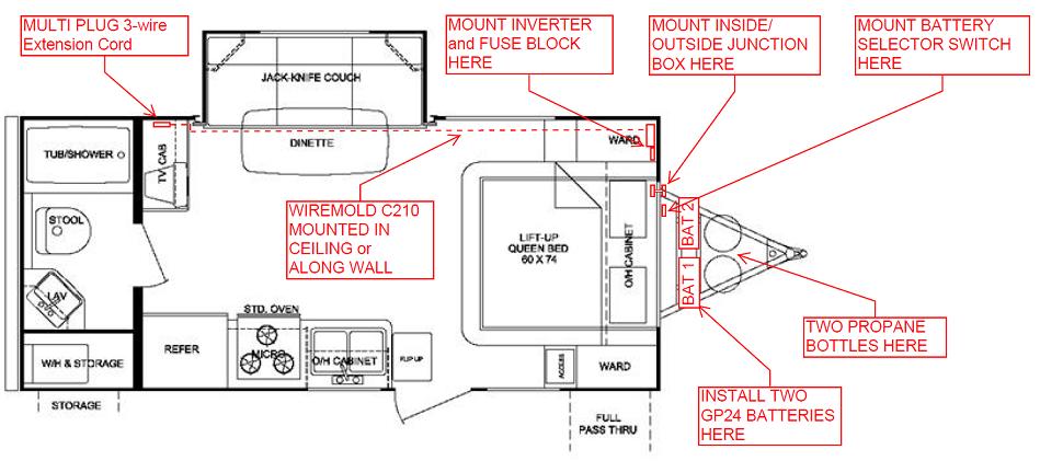 Wiring Diagram For Rockwood Camper - Wiring Diagram M9 on