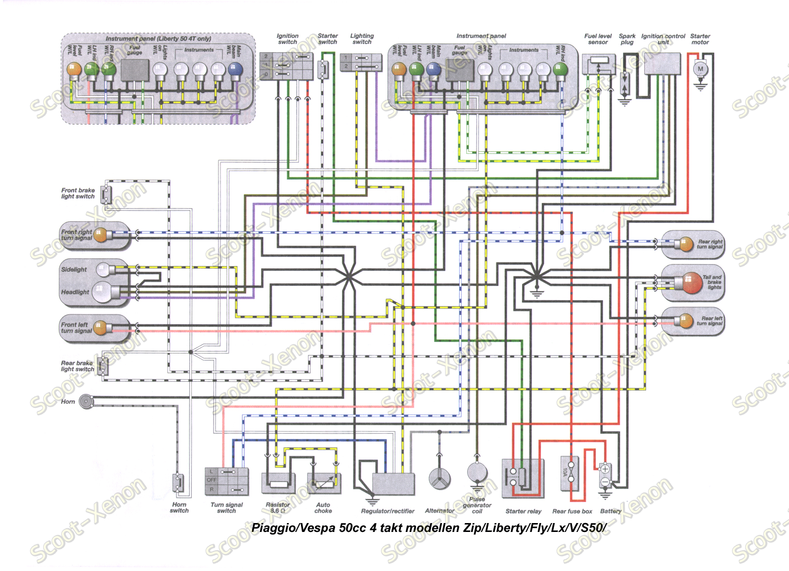 Rogue Series Ii Lx250b Bass Wiring Diagram