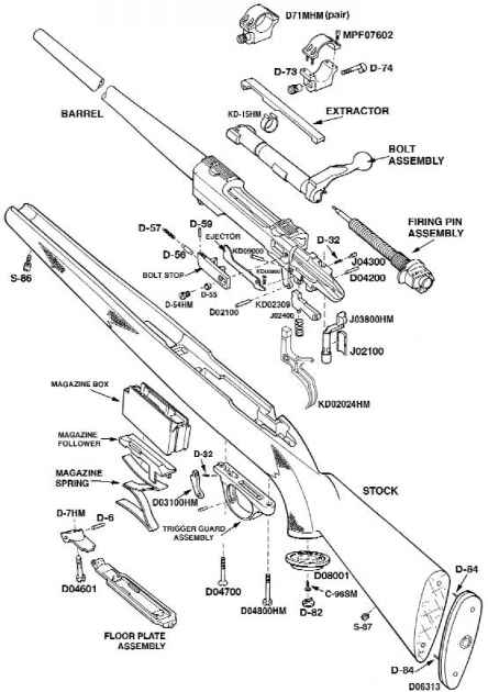 Ruger Blackhawk Parts Diagram