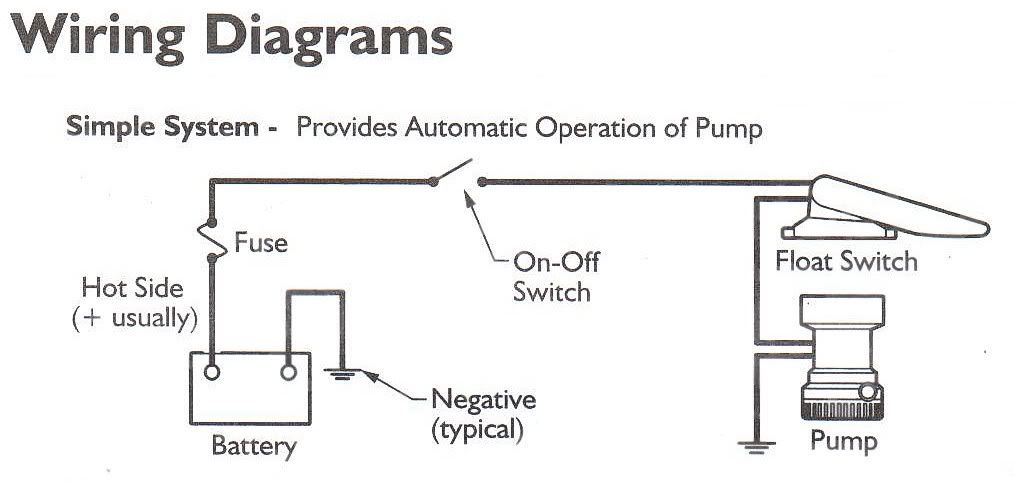 Sump Pump Float Switch Wiring Diagram Gallery Manual Guide