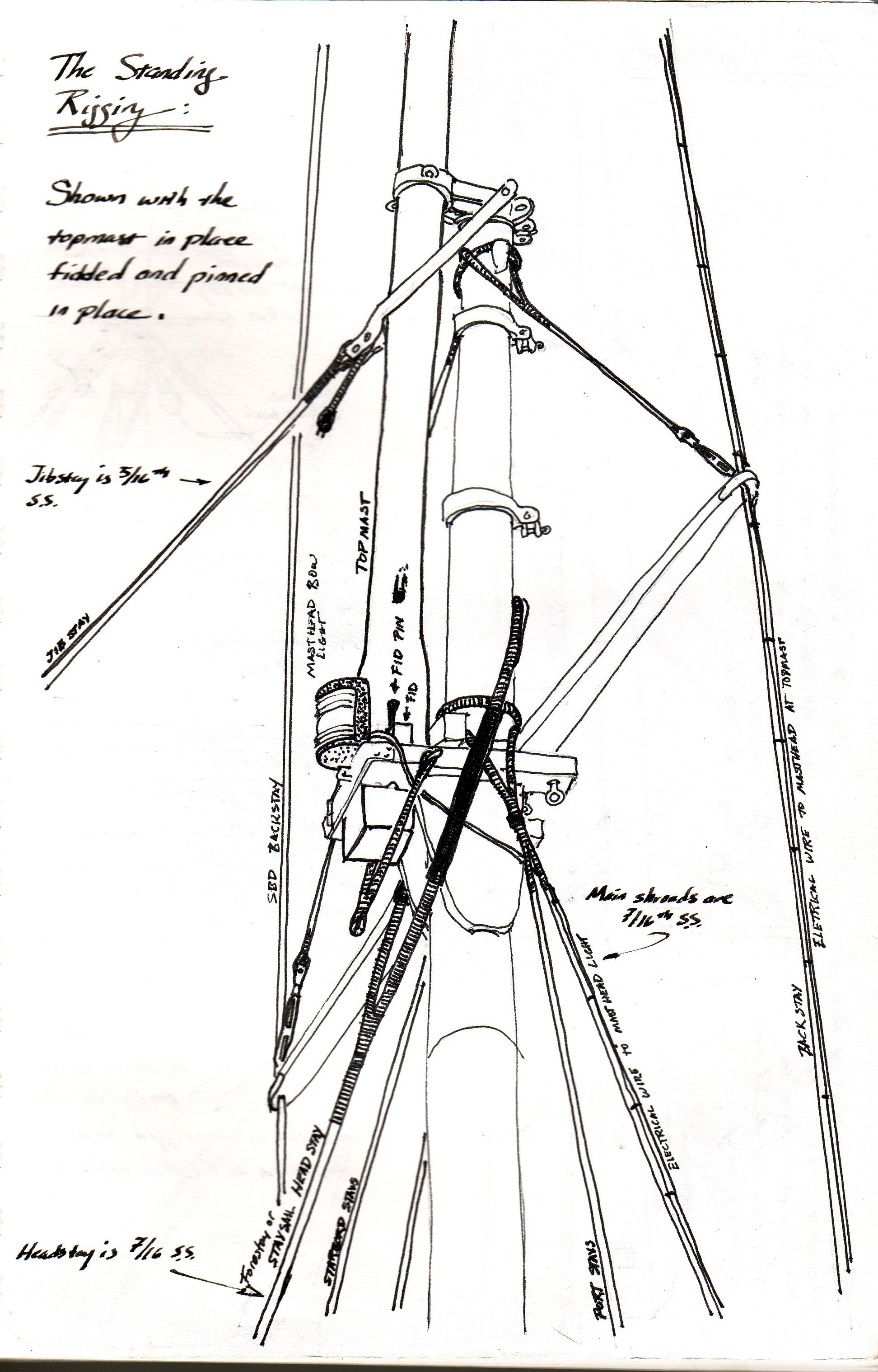 sailboat standing rigging diagram. Black Bedroom Furniture Sets. Home Design Ideas