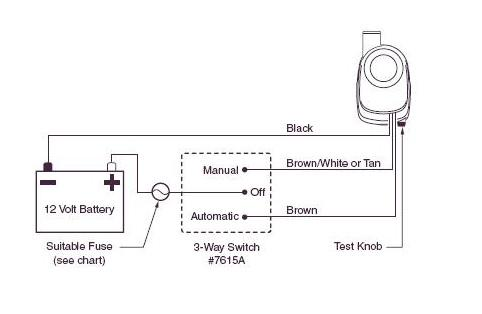 wiring diagram rule mate bilge pumps  doorway schematic