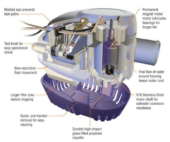 Seaflo Automatic Bilge Pump Wiring Diagram