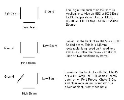 Sealed Beam Headlight Wiring Diagram