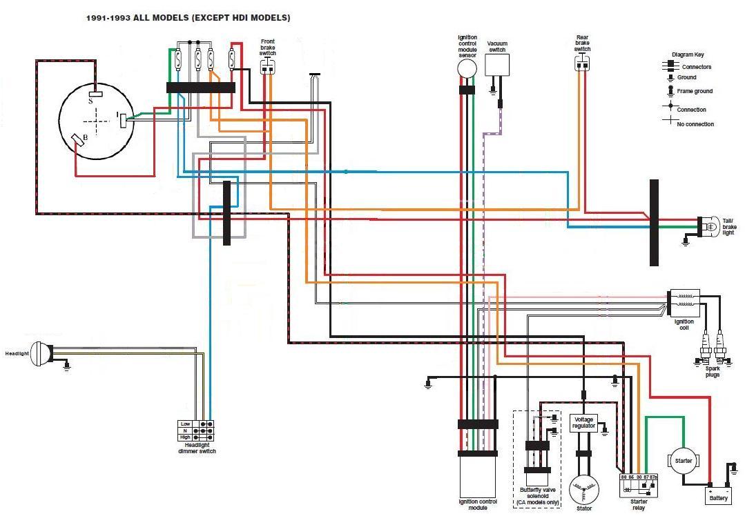 Simple Ironhead Wiring Diagram