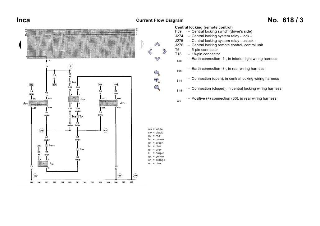 Skoda Octavia Door Wiring Diagram