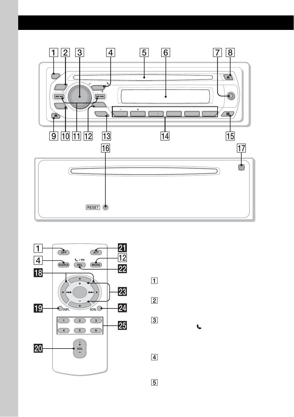 Alpine Radio Cm5205 Wiring Diagram