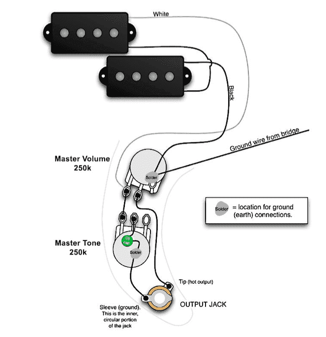 Squier P Bass Wiring Diagram