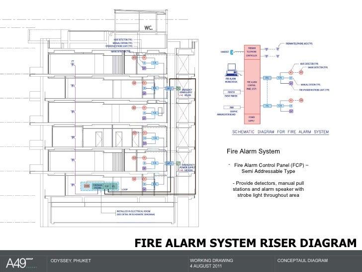 St1100 Wiring Diagram