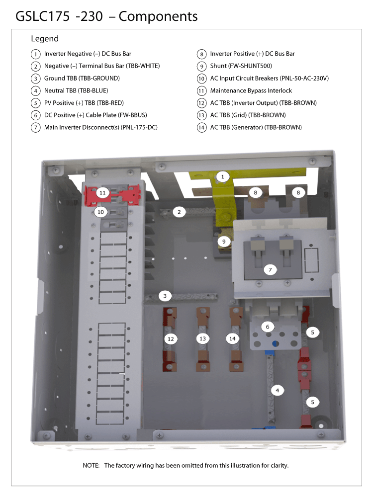 Stacked Outback Radian Wiring Diagram