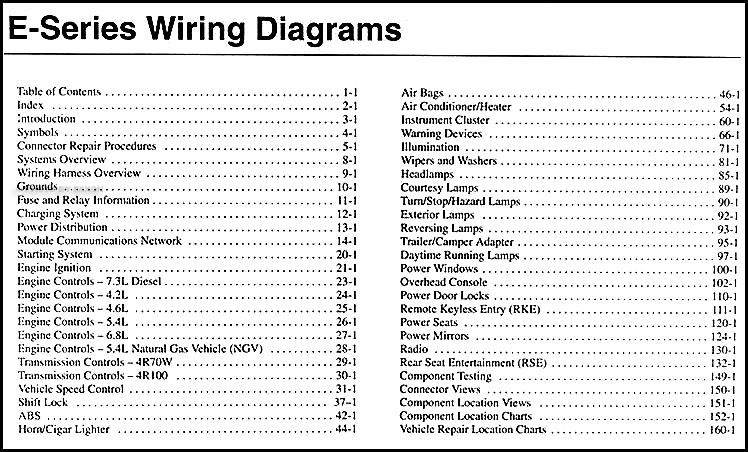 Starcraft E450 Wiring Diagram 2007